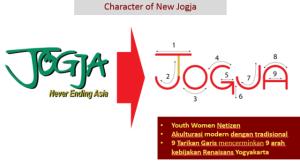 logo_rebranding_jogja